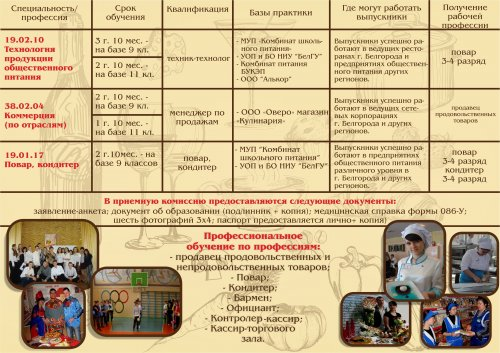 """OГАПОУ """"Белгородский техникум общественного питания"""""""